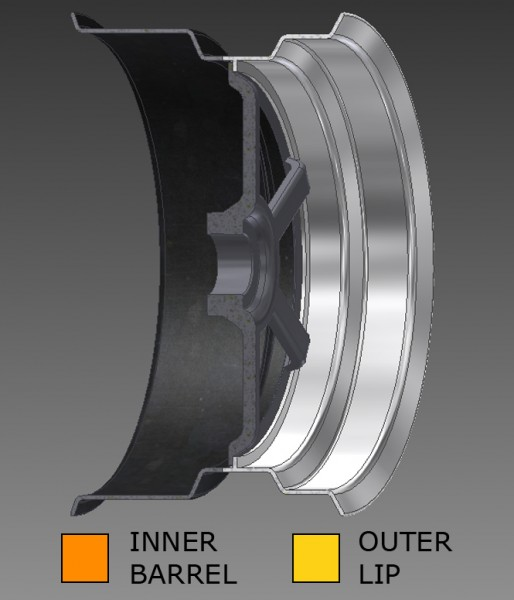 Split Rim (3-piece wheel)